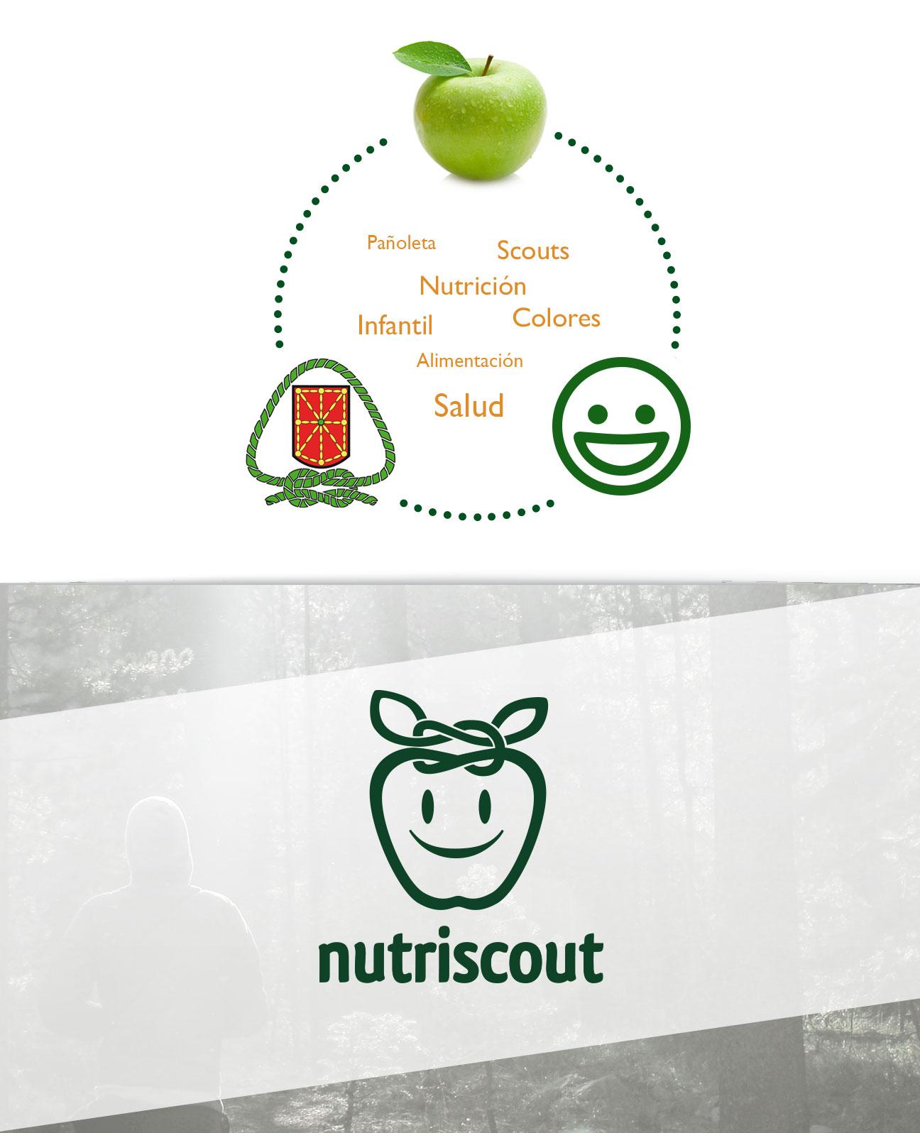 Desarrollo de marca Nutriscout